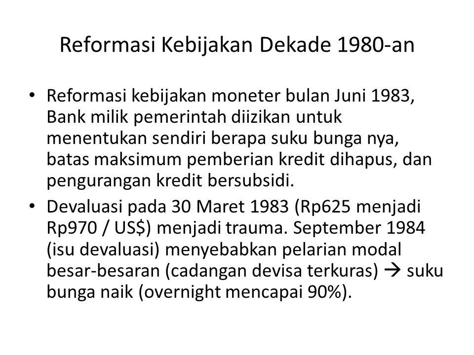 Reformasi Kebijakan Dekade 1980-an Tahun 1982, harga minyak stabil dan inflasi menurun.