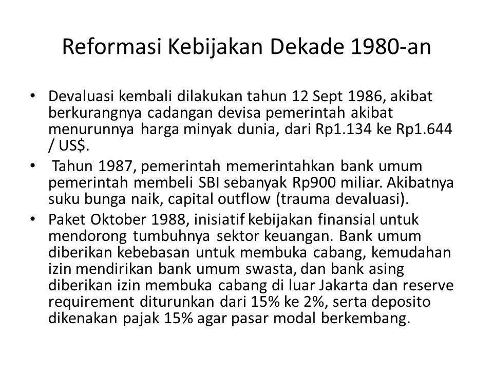 Reformasi Kebijakan Dekade 1980-an Reformasi kebijakan moneter bulan Juni 1983, Bank milik pemerintah diizikan untuk menentukan sendiri berapa suku bunga nya, batas maksimum pemberian kredit dihapus, dan pengurangan kredit bersubsidi.