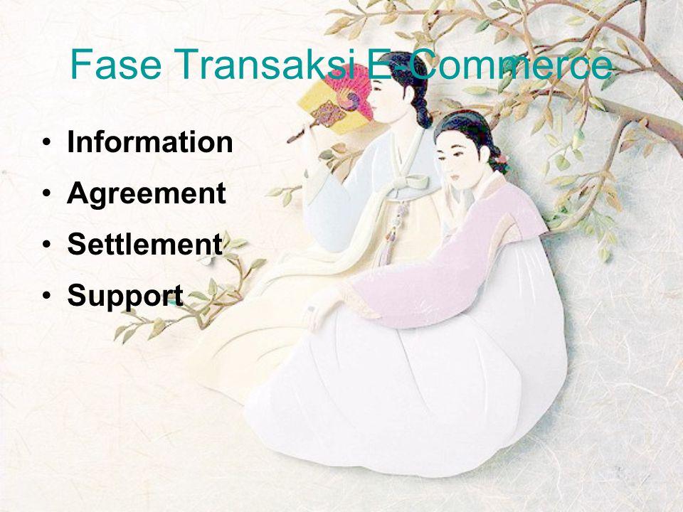 Fase Transaksi E-Commerce Information Agreement Settlement Support