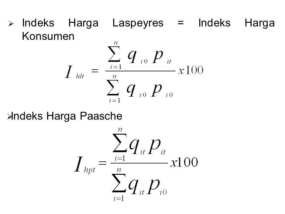 INDEKS KUANTITAS  Merupakan perubahan persentase Kuantitas dari satu komoditas atau sekelompok komoditas pada periode tertentu dibandingkan dengan Kuantitas dari satu komoditas atau kelompok komoditas yang sama pada periode dasar