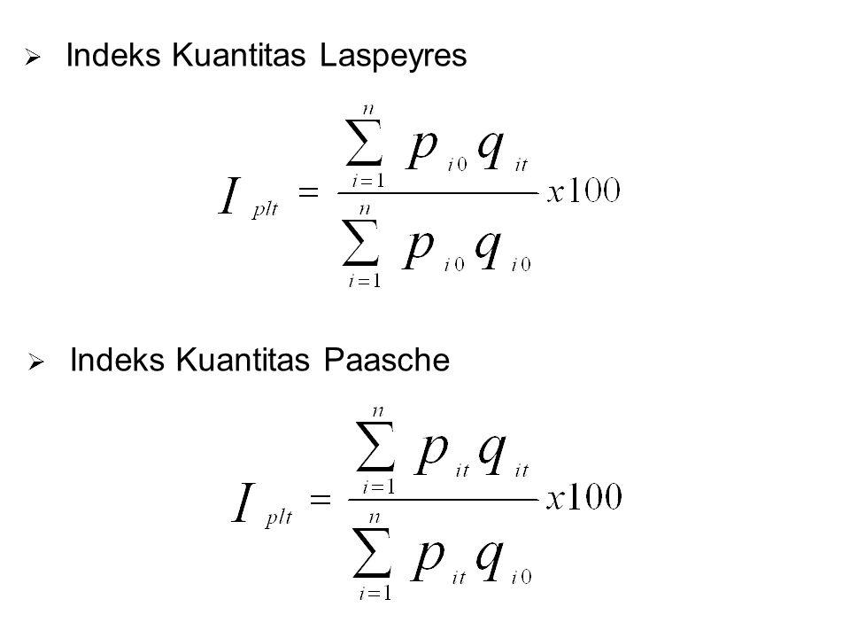Kuantitas dan harga per satuan kuantitas komoditas A s/d F di Jakarta tahun 2000 dan 2003 Jenis Komoditas KuantitasHarga 2000200320002003 A20.58422.635243328 B3.7583.993132183 C669703347415 D484526780865 E13.76514.1103783 F2.2682.3436891