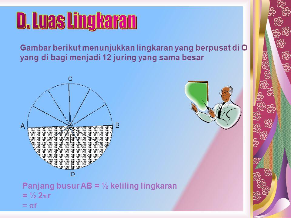 Gambar berikut menunjukkan lingkaran yang berpusat di O yang di bagi menjadi 12 juring yang sama besar Panjang busur AB = ½ keliling lingkaran = ½ 2  r =  r