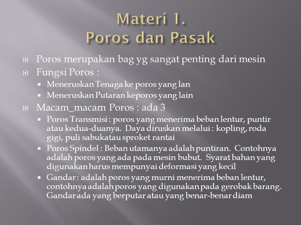  Poros merupakan bag yg sangat penting dari mesin  Fungsi Poros :  Meneruskan Tenaga ke poros yang lan  Meneruskan Putaran keporos yang lain  Macam_macam Poros : ada 3  Poros Transmisi : poros yang menerima beban lentur, puntir atau kedua-duanya.