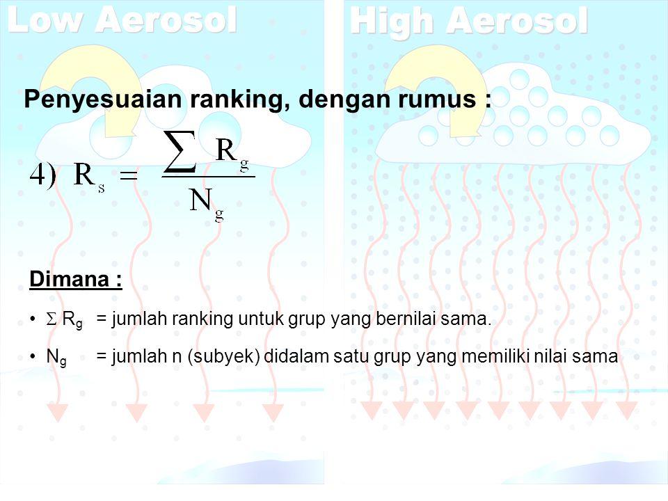  R g = jumlah ranking untuk grup yang bernilai sama. N g = jumlah n (subyek) didalam satu grup yang memiliki nilai sama Penyesuaian ranking, dengan r