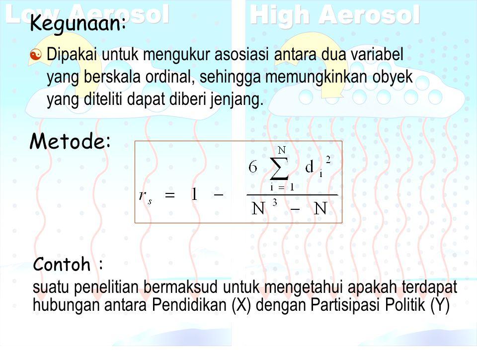 Soal: Resp.Nilai XY A2044 B1737 C1039 D1933 E1330 F642 G1140 H1829 I938 J727 K831 L1232 Resp.