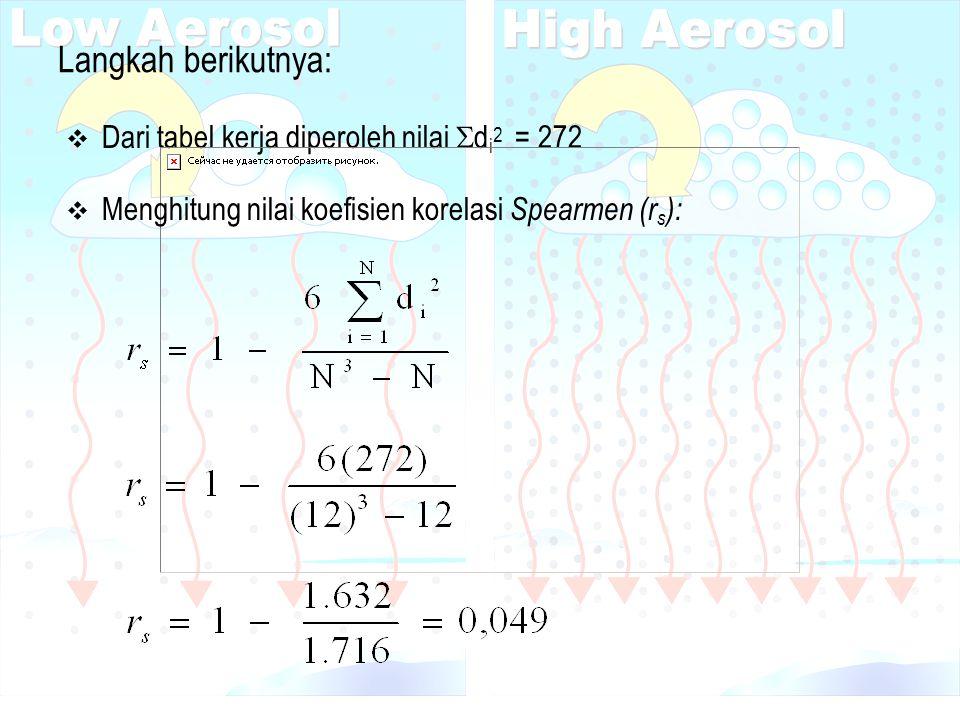 Langkah berikutnya:  Dari tabel kerja diperoleh nilai  d i 2 = 272  Menghitung nilai koefisien korelasi Spearmen (r s ):