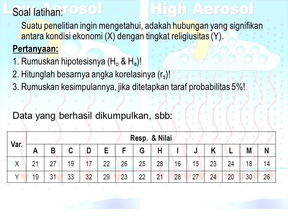 Soal latihan: Suatu penelitian ingin mengetahui, adakah hubungan yang signifikan antara kondisi ekonomi (X) dengan tingkat religiusitas (Y). Pertanyaa