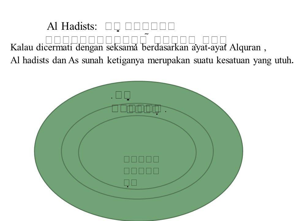 APAKAH ITU SUNAH RASUL (  Surat Ali Imran 137 : ( (       (        Surat Ali Imran 144          Albaqarah 285:      …