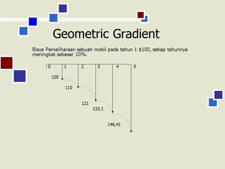 Geometric Gradient TahunBiaya Pemeliharaan 1100 2100+10%.100 = 100(1+0,10) 1 = 110 3110+10%.110 = 100(1+0,10) 2 = 121 4121+10%.121 = 100(1+0,10) 3 = 133,1 5133.1+10%.133.1 = 100(1+0,10) 4 = 146,41...