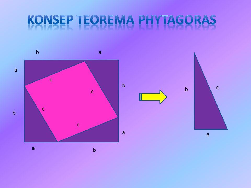 Dari gambar di samping dapat kita simpulkan bahwa : Terdapat 1 buah persegi besar, 1 buah persegi kecil dan 4 buah segitiga siku-siku, maka :.