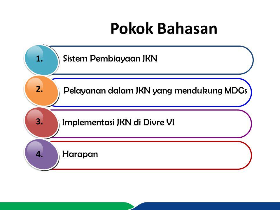 Pokok Bahasan Sistem Pembiayaan JKN 1. Pelayanan dalam JKN yang mendukung MDGs 2. Implementasi JKN di Divre VI 3. Harapan 4.