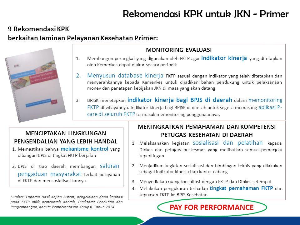 Rekomendasi KPK untuk JKN - Primer Sumber: Laporan Hasil Kajian Sistem, pengelolaan dana kapitasi pada FKTP milik pemerintah daerah, Direktorat Peneli