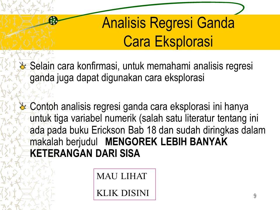9 Analisis Regresi Ganda Cara Eksplorasi Selain cara konfirmasi, untuk memahami analisis regresi ganda juga dapat digunakan cara eksplorasi Contoh ana