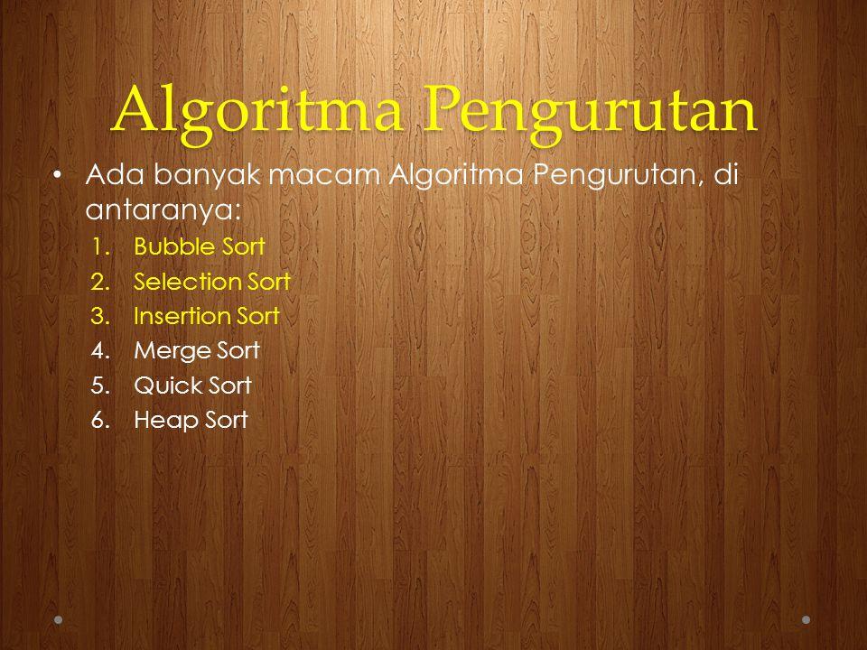 Algoritma Pengurutan Ada banyak macam Algoritma Pengurutan, di antaranya: 1.Bubble Sort 2.Selection Sort 3.Insertion Sort 4.Merge Sort 5.Quick Sort 6.