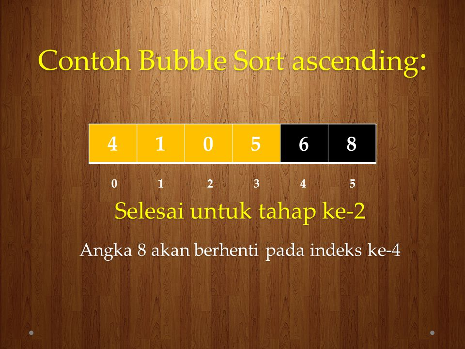 Contoh Bubble Sort ascending : 461058 0 1 2 3 4 5 Selesai untuk tahap ke-2 Angka 8 akan berhenti pada indeks ke-4 461058461058461058416058416058410658