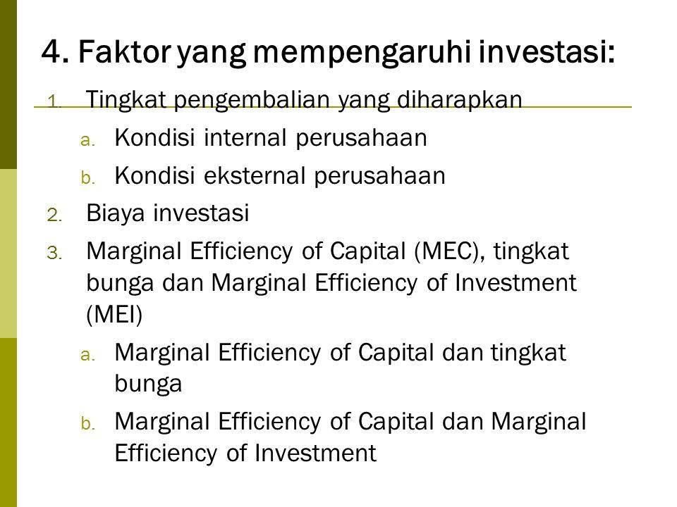 4. Faktor yang mempengaruhi investasi: 1. Tingkat pengembalian yang diharapkan a. Kondisi internal perusahaan b. Kondisi eksternal perusahaan 2. Biaya
