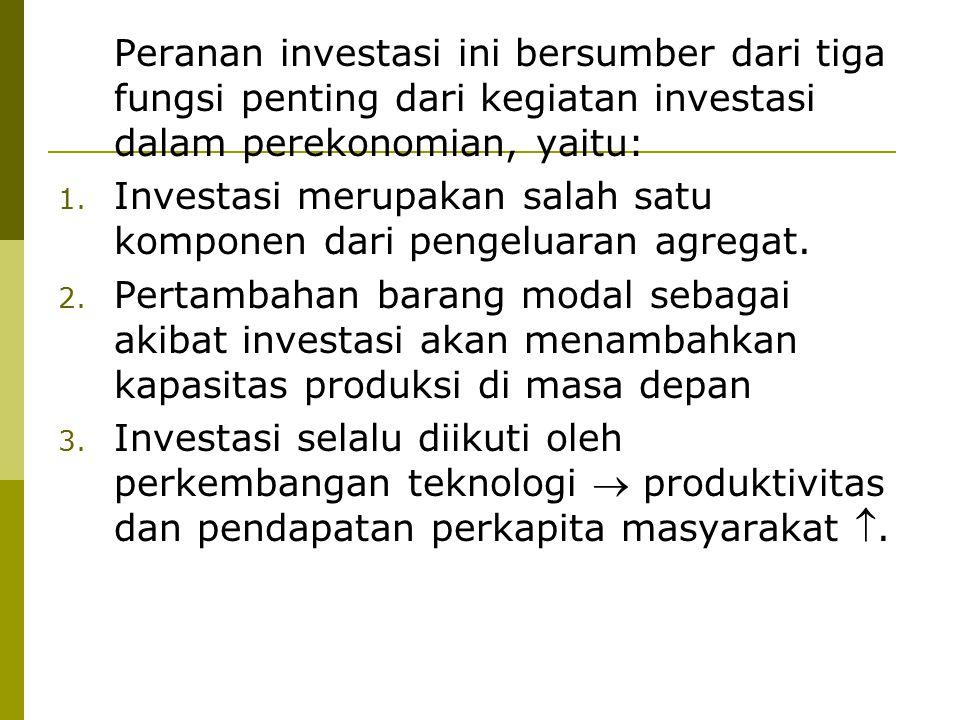 Peranan investasi ini bersumber dari tiga fungsi penting dari kegiatan investasi dalam perekonomian, yaitu: 1. Investasi merupakan salah satu komponen
