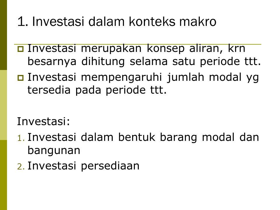 1. Investasi dalam konteks makro  Investasi merupakan konsep aliran, krn besarnya dihitung selama satu periode ttt.  Investasi mempengaruhi jumlah m