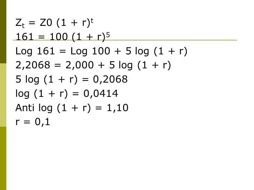 Z t = Z0 (1 + r) t 161 = 100 (1 + r) 5 Log 161 = Log 100 + 5 log (1 + r) 2,2068 = 2,000 + 5 log (1 + r) 5 log (1 + r) = 0,2068 log (1 + r) = 0,0414 An