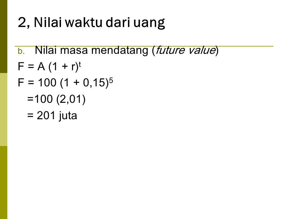2, Nilai waktu dari uang b. Nilai masa mendatang (future value) F = A (1 + r) t F = 100 (1 + 0,15) 5 =100 (2,01) = 201 juta