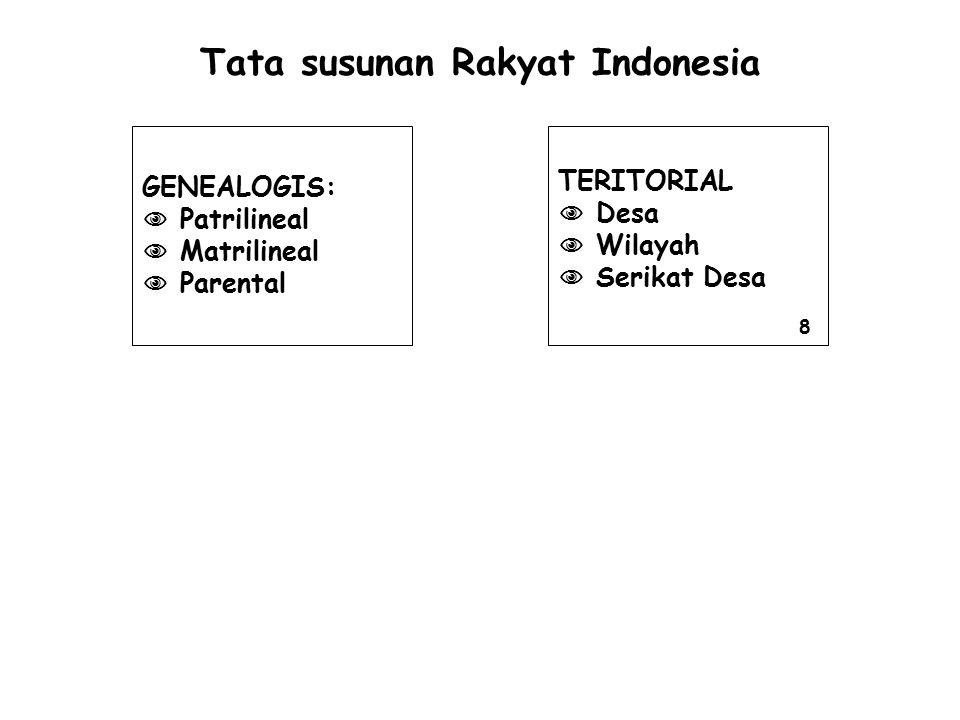Tata susunan Rakyat Indonesia GENEALOGIS:  Patrilineal  Matrilineal  Parental TERITORIAL  Desa  Wilayah  Serikat Desa 8