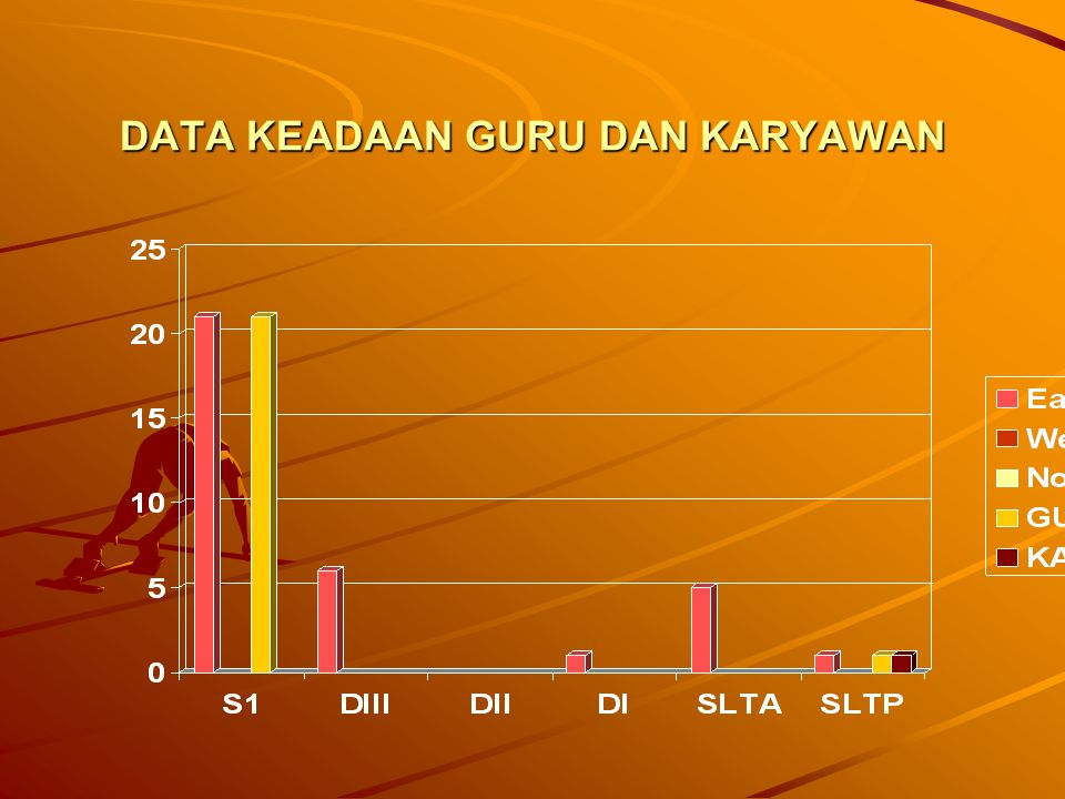 DATA KEADAAN GURU DAN KARYAWAN