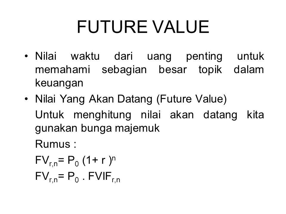 FUTURE VALUE Nilai waktu dari uang penting untuk memahami sebagian besar topik dalam keuangan Nilai Yang Akan Datang (Future Value) Untuk menghitung nilai akan datang kita gunakan bunga majemuk Rumus : FV r,n = P 0 (1+ r ) n FV r,n = P 0.