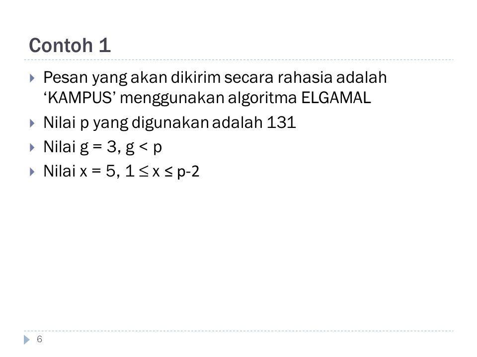 Contoh algoritma ElGamal Pembangkitan Kunci  y = g x mod p = 3 5 mod 131 = 112  Kunci Publik: PU = {p, g, y} = {131, 3, 112}  Enkripsi  Kunci Privat: PR = {p, x} = {131, 5}  Dekripsi Pesan: KAMPUS, nilai kode ASCII-nya 75 65 77 80 85 83 Enkripsi pesan (lakukan satu persatu untuk setiap blok)  Untuk m = 75  Generate k = 7, 1 ≤ k ≤ p-2  a = g k mod p = 3 7 mod 131 = 91  b = y k.m mod p = 112 7.75 mod 131 = 105 7 Kar (m)ASCIIK (acak)a = 3 k mod 131b = 112 k.m mod 131Cipher (a,b) K75791105(91,105) A6548112(81,12) M7751124(112,4) P80791112(91,112) U8532766(27,66) S83481104(81,104)