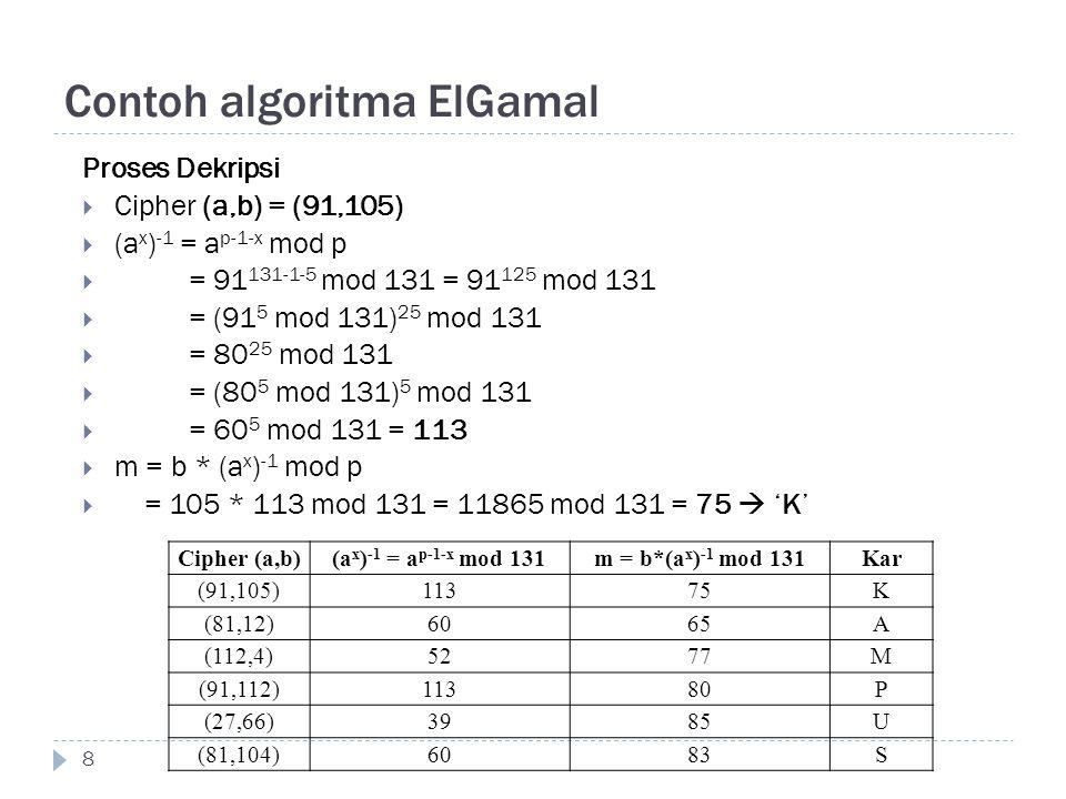 Contoh algoritma ElGamal Proses Dekripsi  Cipher (a,b) = (91,105)  (a x ) -1 = a p-1-x mod p  = 91 131-1-5 mod 131 = 91 125 mod 131  = (91 5 mod 1