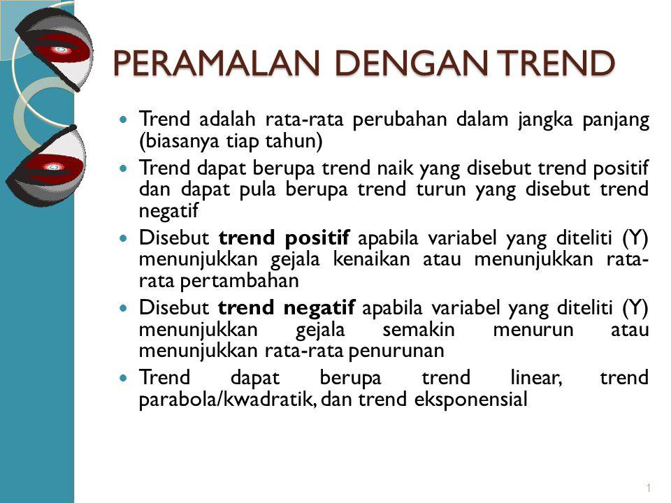 PERAMALAN DENGAN TREND Trend adalah rata-rata perubahan dalam jangka panjang (biasanya tiap tahun) Trend dapat berupa trend naik yang disebut trend po