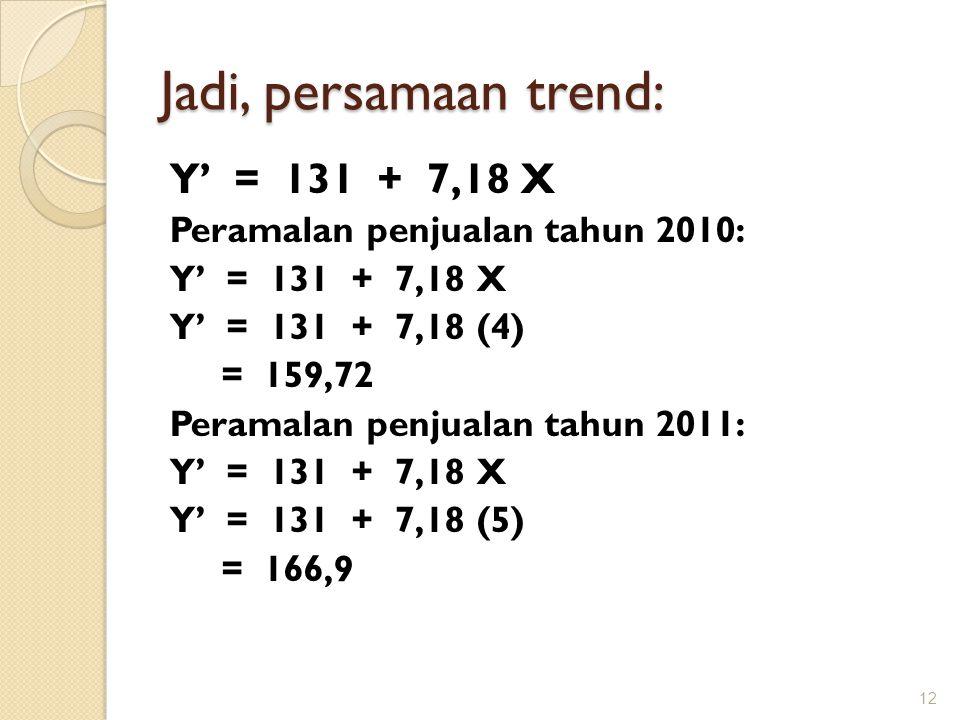 Jadi, persamaan trend: Y' = 131 + 7,18 X Peramalan penjualan tahun 2010: Y' = 131 + 7,18 X Y' = 131 + 7,18 (4) = 159,72 Peramalan penjualan tahun 2011: Y' = 131 + 7,18 X Y' = 131 + 7,18 (5) = 166,9 12