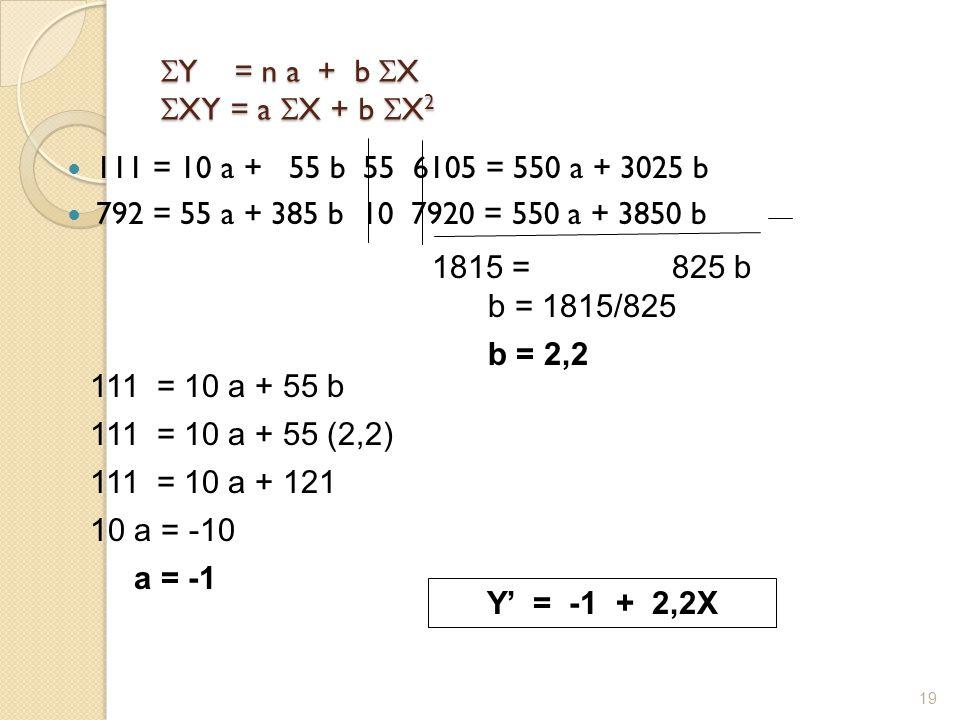  Y = n a + b  X  XY = a  X + b  X 2 111 = 10 a + 55 b 55 6105 = 550 a + 3025 b 792 = 55 a + 385 b 10 7920 = 550 a + 3850 b 19 1815 = 825 b b = 1815/825 b = 2,2 111 = 10 a + 55 b 111 = 10 a + 55 (2,2) 111 = 10 a + 121 10 a = -10 a = -1 Y' = -1 + 2,2X