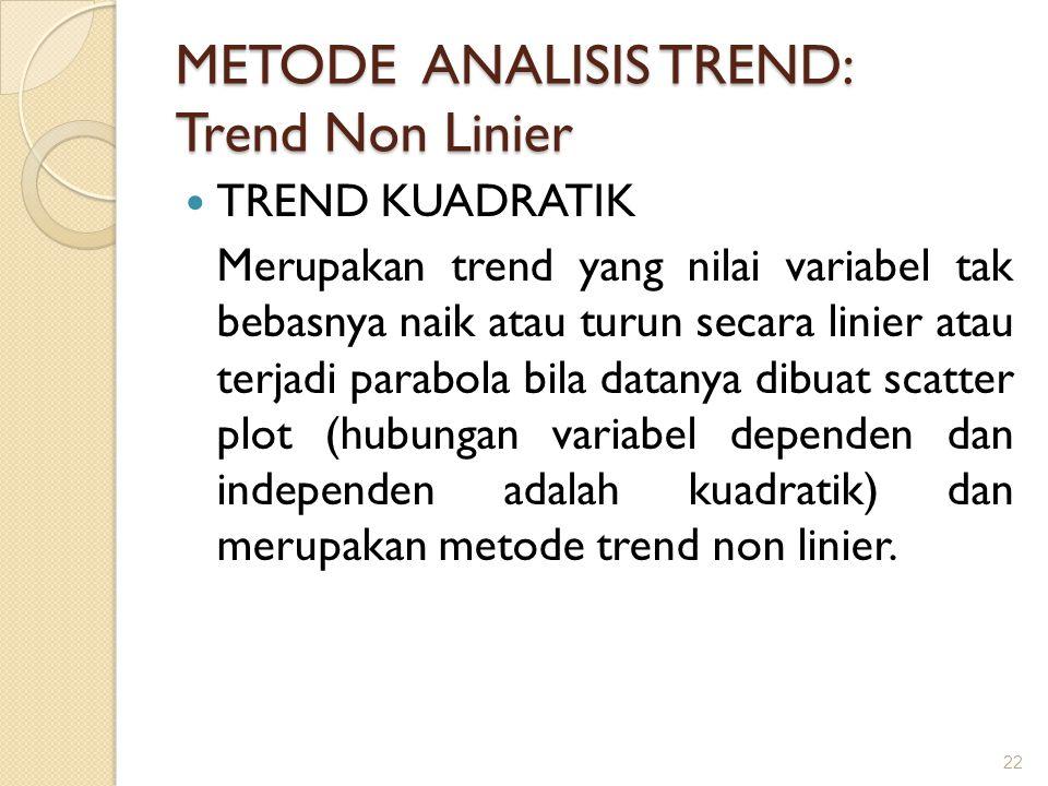 METODE ANALISIS TREND: Trend Non Linier TREND KUADRATIK Merupakan trend yang nilai variabel tak bebasnya naik atau turun secara linier atau terjadi parabola bila datanya dibuat scatter plot (hubungan variabel dependen dan independen adalah kuadratik) dan merupakan metode trend non linier.