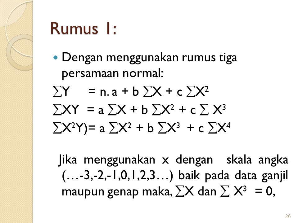 Rumus 1: Dengan menggunakan rumus tiga persamaan normal:  Y = n. a + b  X + c  X 2  XY = a  X + b  X 2 + c  X 3  X 2 Y)= a  X 2 + b  X 3 + c