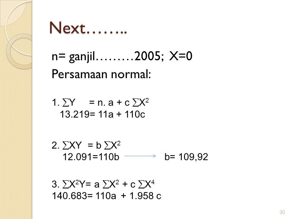 Next…….. n= ganjil………2005; X=0 Persamaan normal: 30 1.  Y = n. a + c  X 2 13.219= 11a + 110c 2.  XY = b  X 2 12.091=110b b= 109,92 3.  X 2 Y= a 