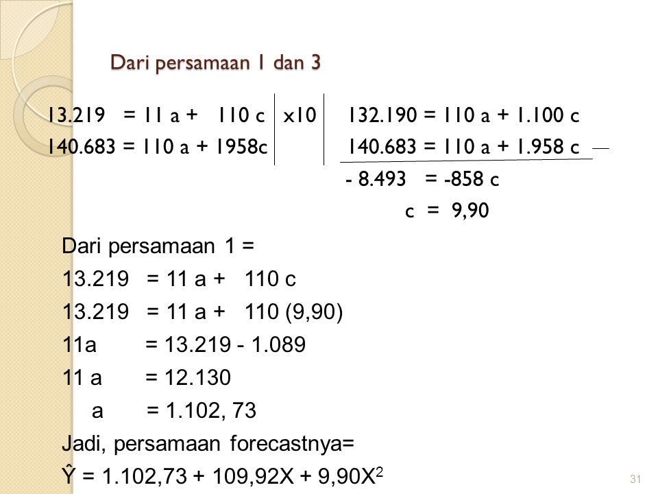 Dari persamaan 1 dan 3 13.219 = 11 a + 110 c x10 132.190 = 110 a + 1.100 c 140.683 = 110 a + 1958c 140.683 = 110 a + 1.958 c - 8.493 = -858 c c = 9,90 31 Dari persamaan 1 = 13.219 = 11 a + 110 c 13.219 = 11 a + 110 (9,90) 11a = 13.219 - 1.089 11 a = 12.130 a = 1.102, 73 Jadi, persamaan forecastnya= Ŷ = 1.102,73 + 109,92X + 9,90X 2