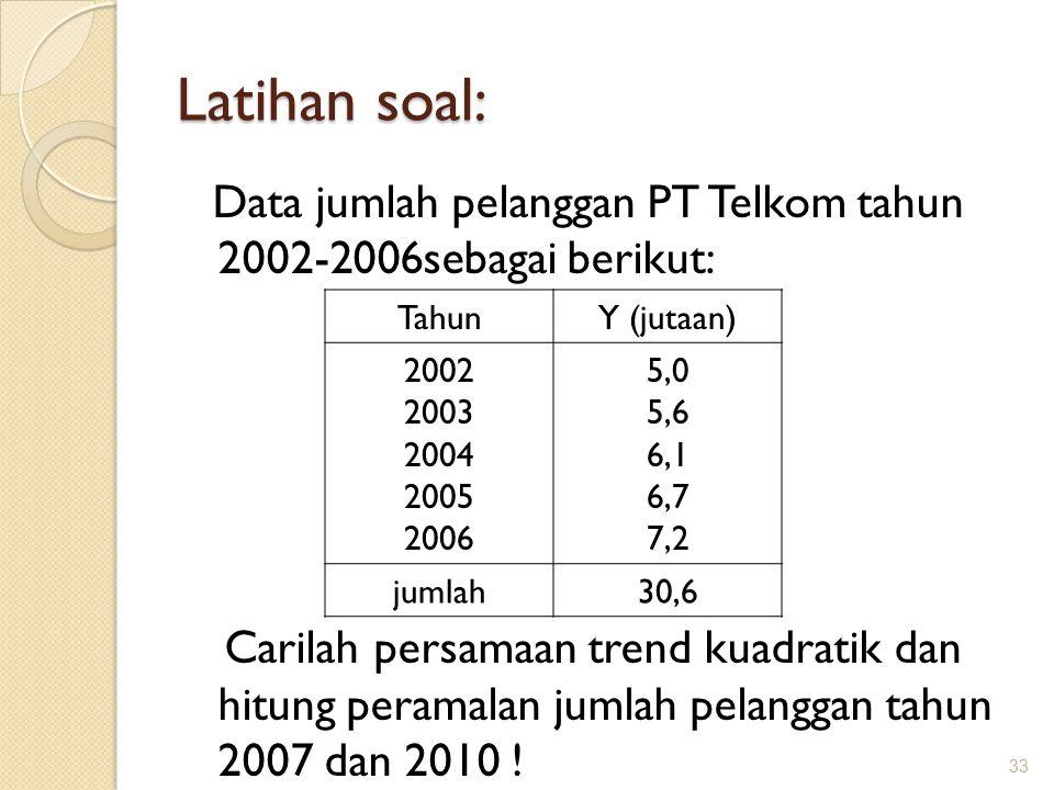 Latihan soal: Data jumlah pelanggan PT Telkom tahun 2002-2006sebagai berikut: Carilah persamaan trend kuadratik dan hitung peramalan jumlah pelanggan tahun 2007 dan 2010 .