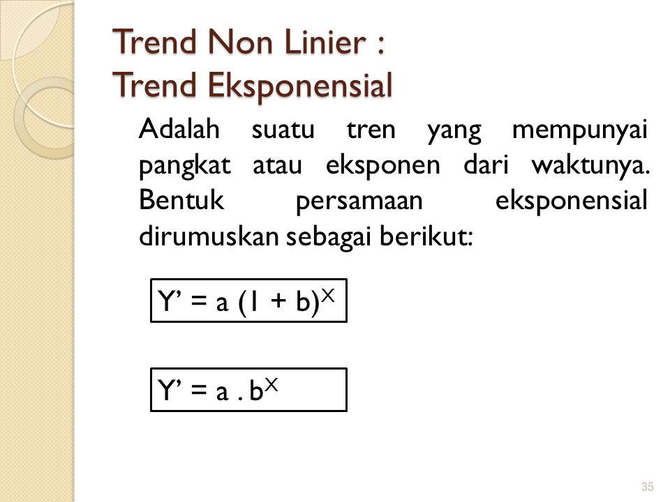Trend Non Linier : Trend Eksponensial Adalah suatu tren yang mempunyai pangkat atau eksponen dari waktunya. Bentuk persamaan eksponensial dirumuskan s