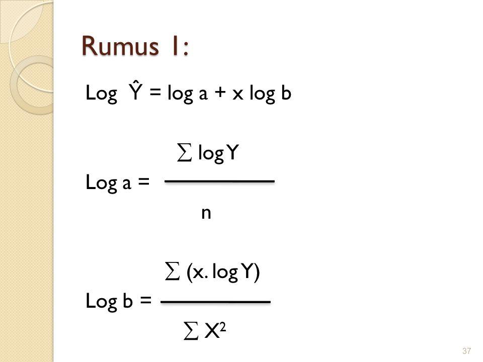 Rumus 1: Log Ŷ = log a + x log b  log Y Log a = n  (x. log Y) Log b =  X2  X2 37