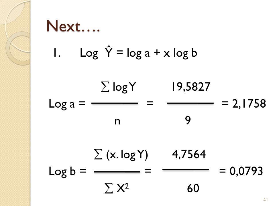 Next…. 1. Log Ŷ = log a + x log b  log Y 19,5827 Log a = = = 2,1758 n 9  (x. log Y) 4,7564 Log b = = = 0,0793  X 2 60 41