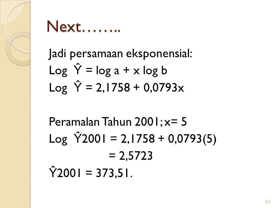 Next…….. Jadi persamaan eksponensial: Log Ŷ = log a + x log b Log Ŷ = 2,1758 + 0,0793x Peramalan Tahun 2001; x= 5 Log Ŷ 2001 = 2,1758 + 0,0793(5) = 2,