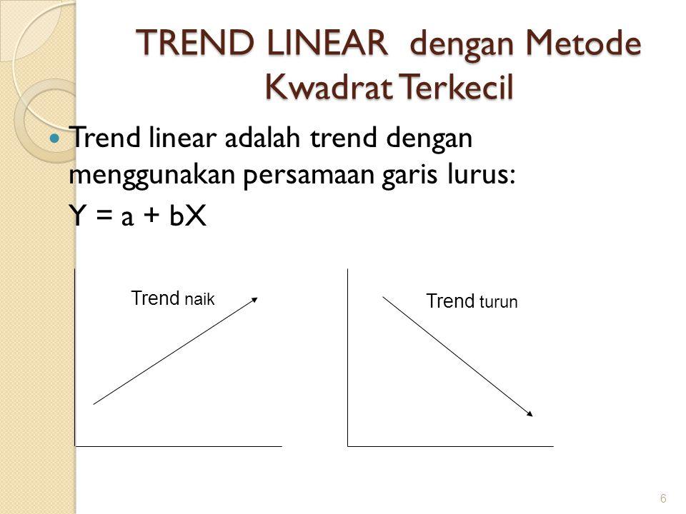 TREND LINEAR dengan Metode Kwadrat Terkecil Trend linear adalah trend dengan menggunakan persamaan garis lurus: Y = a + bX 6 Trend naik Trend turun