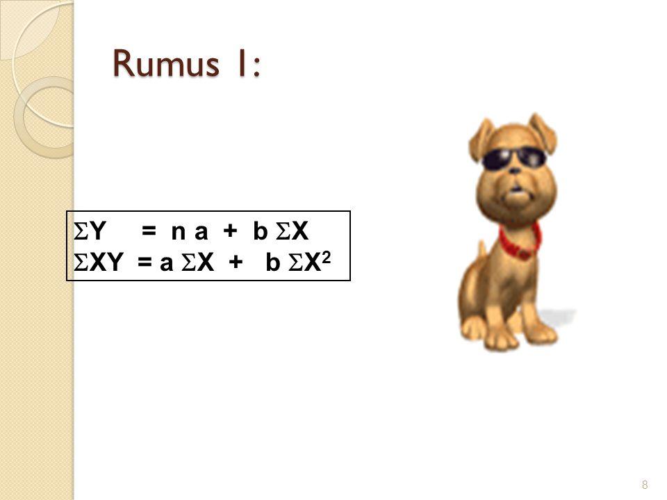 Rumus 1: 8  Y = n a + b  X  XY = a  X + b  X 2