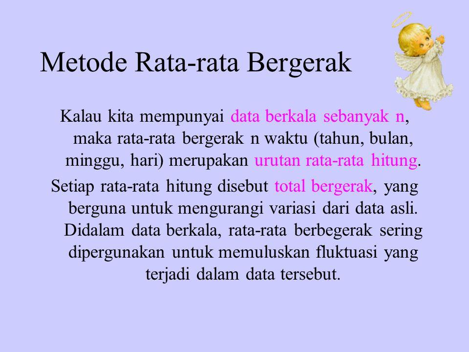 Metode Rata-rata Bergerak Kalau kita mempunyai data berkala sebanyak n, maka rata-rata bergerak n waktu (tahun, bulan, minggu, hari) merupakan urutan