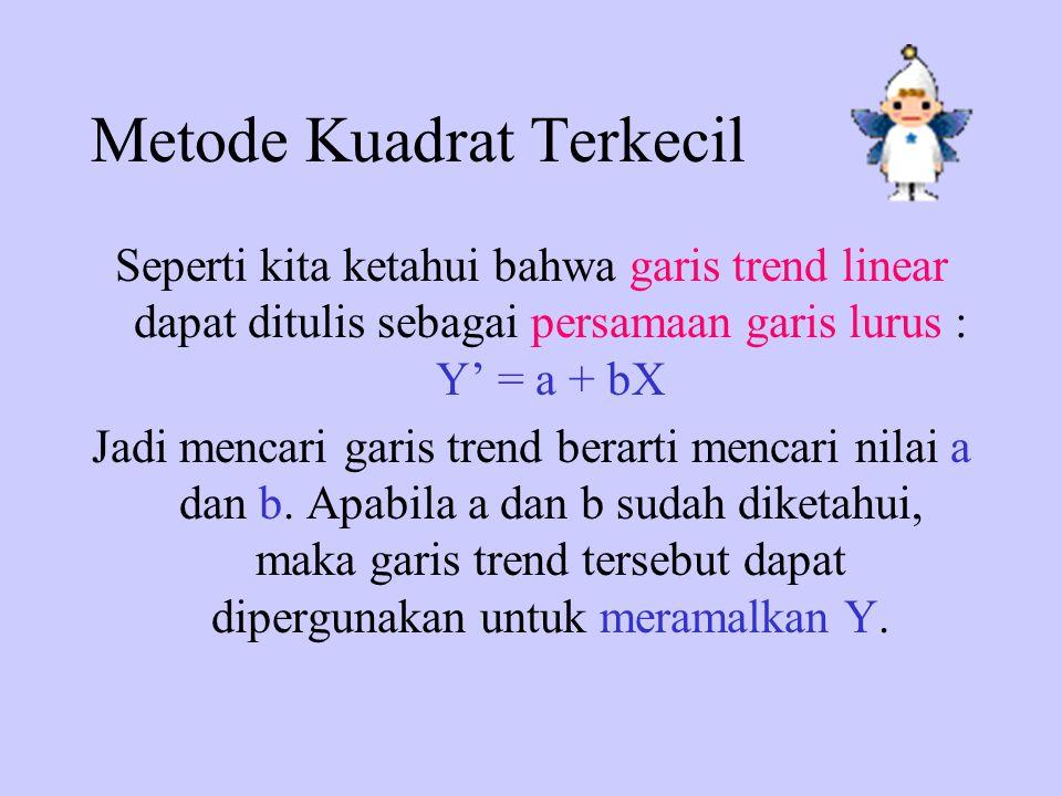 Metode Kuadrat Terkecil Seperti kita ketahui bahwa garis trend linear dapat ditulis sebagai persamaan garis lurus : Y' = a + bX Jadi mencari garis tre