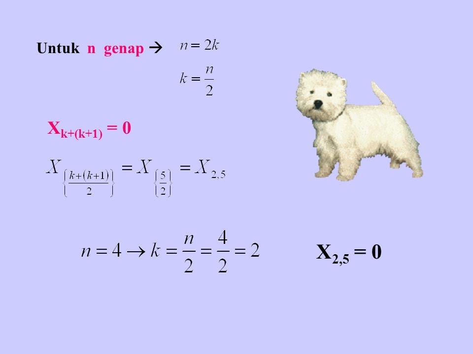 Untuk n genap  X k+(k+1) = 0 X 2,5 = 0