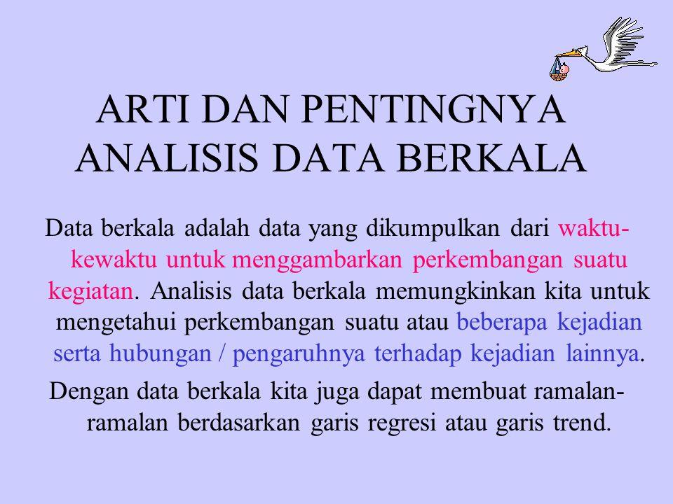 Dengan menggunakan rata-rata bergerak untuk mencari trend, maka kehilangan beberapa data dibandingkan dengan data asli.