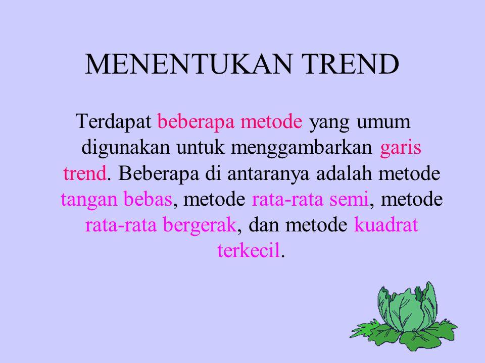 MENENTUKAN TREND Terdapat beberapa metode yang umum digunakan untuk menggambarkan garis trend. Beberapa di antaranya adalah metode tangan bebas, metod