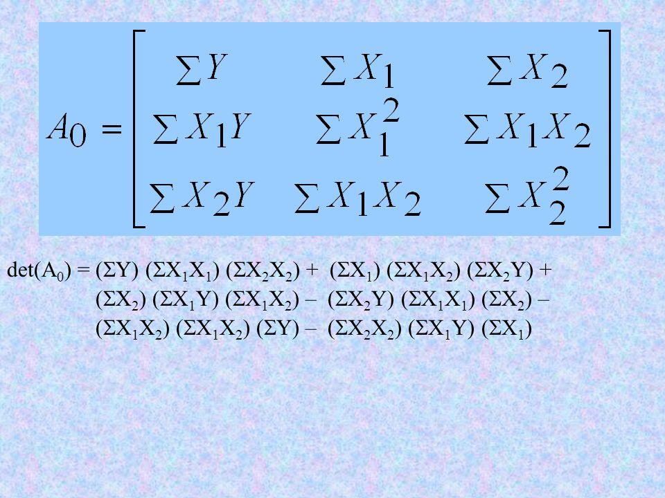 det(A 0 ) = (  Y) (  X 1 X 1 ) (  X 2 X 2 ) + (  X 1 ) (  X 1 X 2 ) (  X 2 Y) + (  X 2 ) (  X 1 Y) (  X 1 X 2 ) – (  X 2 Y) (  X 1 X 1 ) (