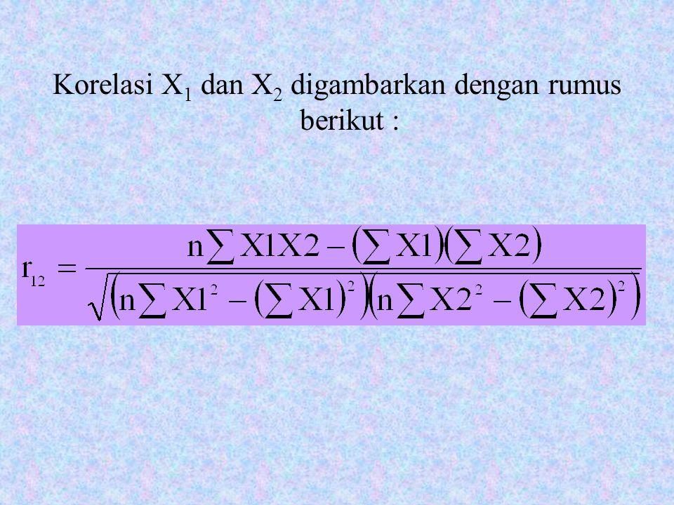 Korelasi X 1 dan X 2 digambarkan dengan rumus berikut :